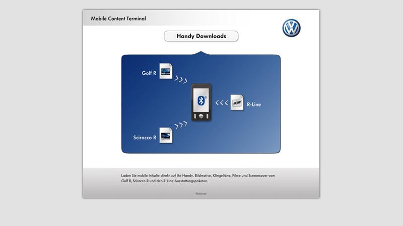 User Interface Design | Haase Martin Gmbh Neue Medien Dresden User Interface Design